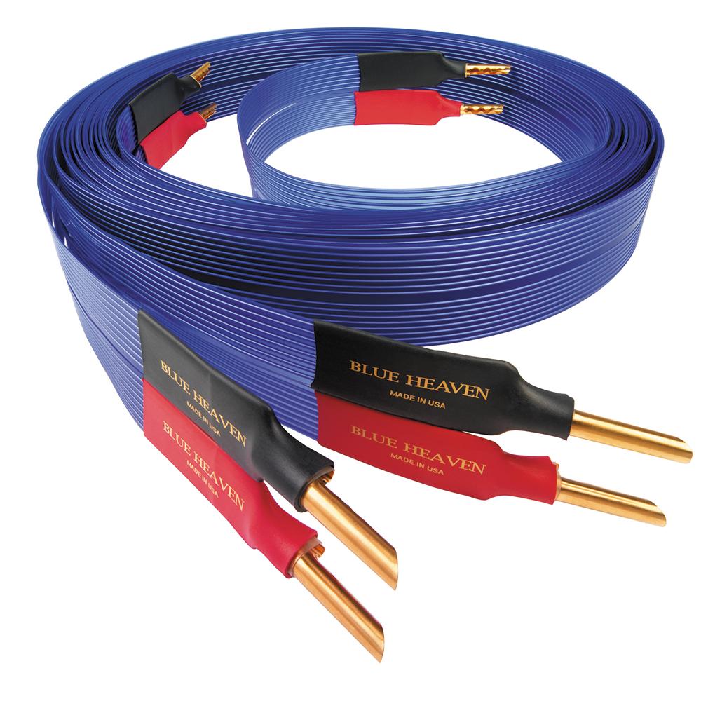 кабель кпсэнг-frls 2х2х0.5 цена руб